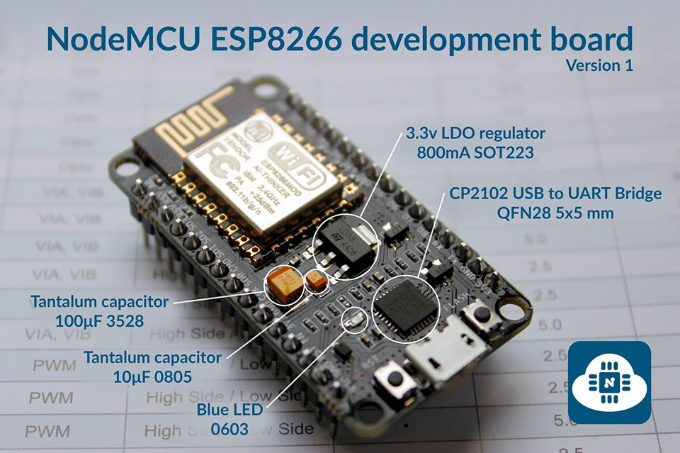 Comparison of ESP8266 NodeMCU development boards • my2cents